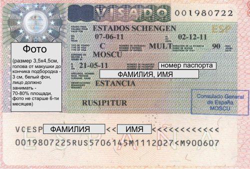 шенгенская виза в испанию без помощи других стоимость